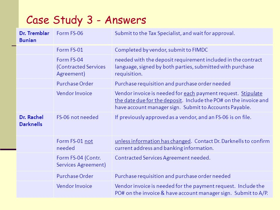 Case Study 3 - Answers 22 Dr.