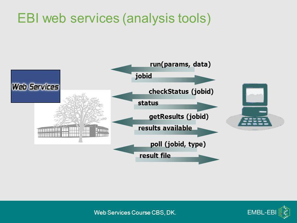 Web Services Course CBS, DK.