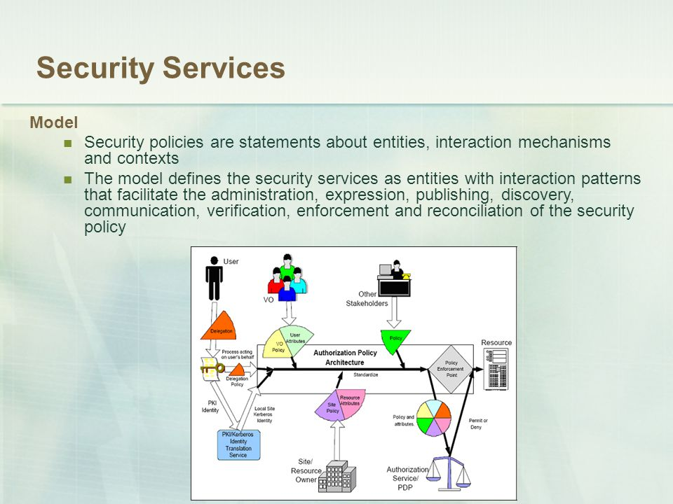 Security Services Model Security policies are statements about entities, interaction mechanisms and contexts The model defines the security services as entities with interaction patterns that facilitate the administration, expression, publishing, discovery, communication, verification, enforcement and reconciliation of the security policy