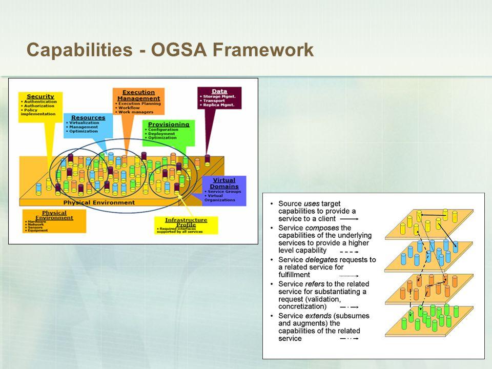 Capabilities - OGSA Framework