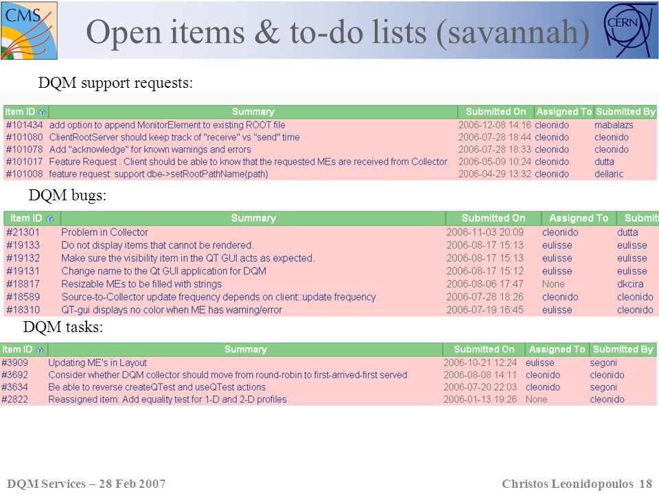 DQM Services – 28 Feb 2007Christos Leonidopoulos 18 Open items & to-do lists (savannah) DQM support requests: DQM bugs: DQM tasks:
