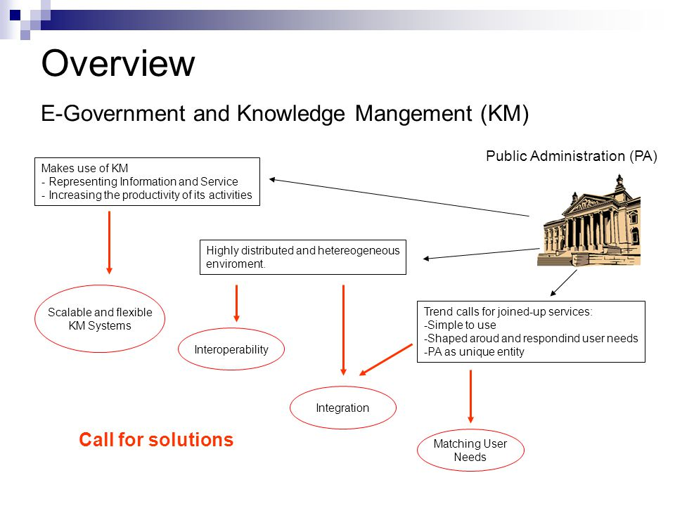Description of Purpouse Service-Supply Scenario: Matching the user needs Agency Government Organization Agency Government Organization Agency … Citizen About a task: - Most Suitable Service - Different Citizen – Different Services Citizen