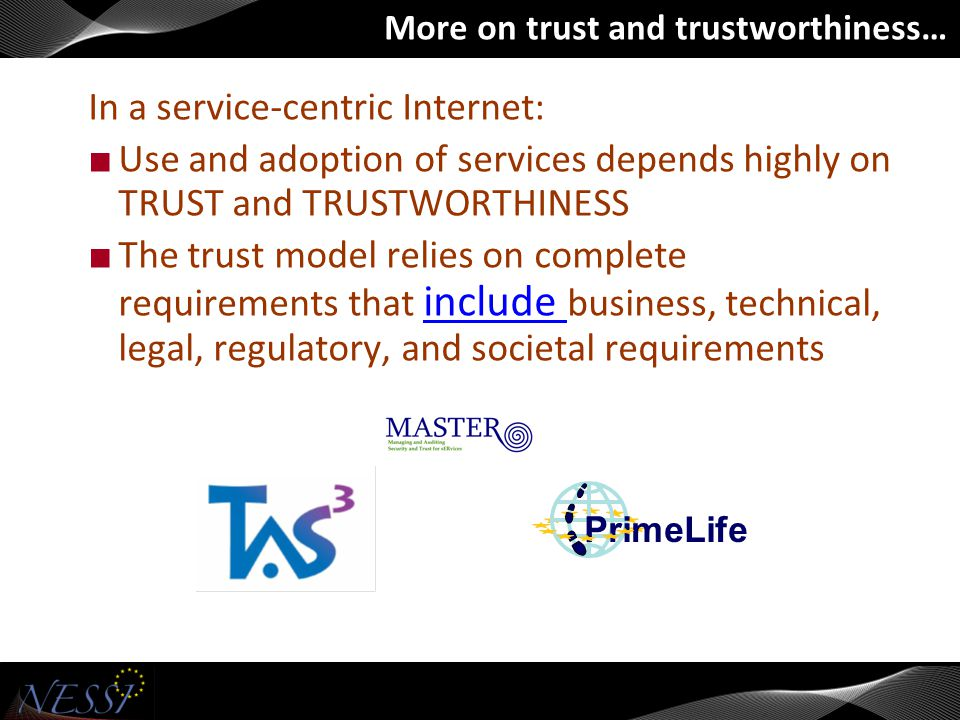 Biometrics Network Privacy, identity Services Secure Implementation Trusted Computing FP6FP7 Coordination Action SecurIST ESFORS THINK-TRUSTFORWARD PARSIFALAMBER