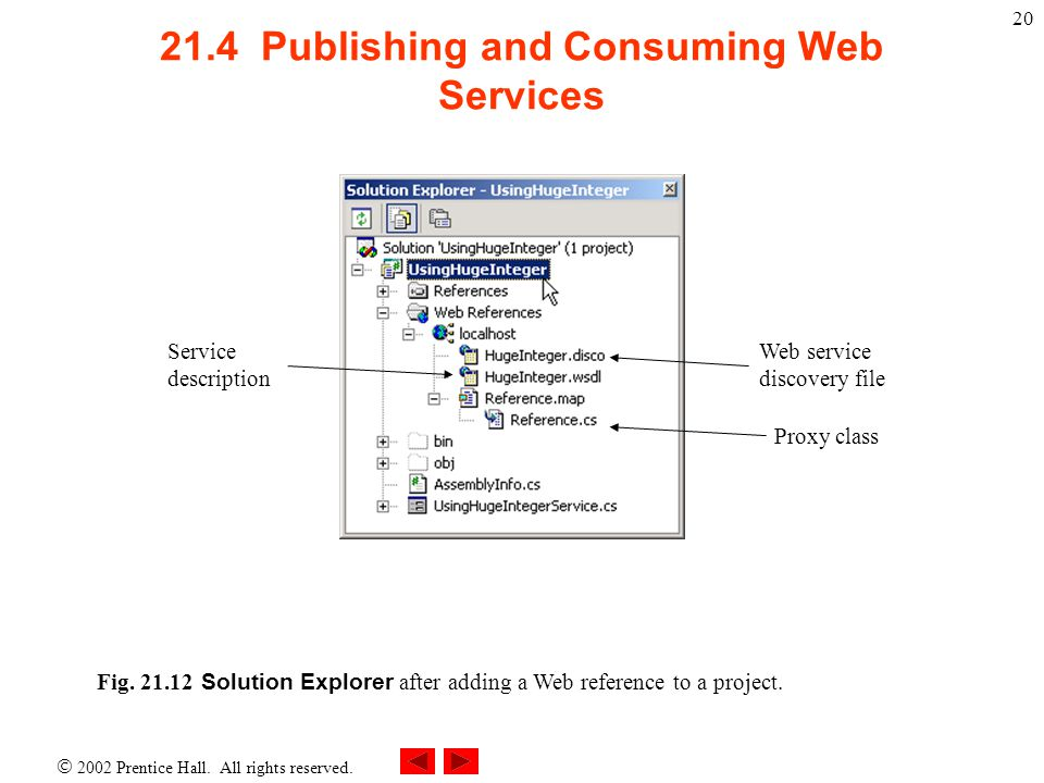 2002 Prentice Hall. All rights reserved. 20 21.4 Publishing and Consuming Web Services Fig. 21.12 Solution Explorer after adding a Web reference to a