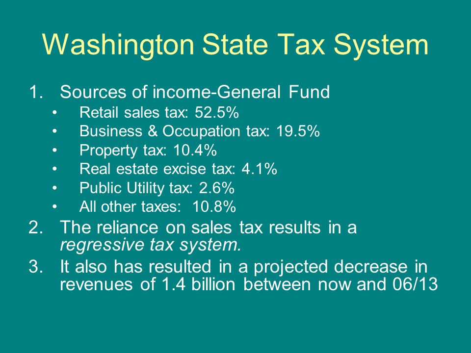 Initiative 1098 http://yeson1098.com/home.html http://www.defeat1098.com/media/view/31 2http://www.defeat1098.com/media/view/31 2 What it does: –Taxes income above $200,000/400,000 –Doubles the tax credit for Business and Occupation Tax –Reduces state portion of property tax by 20% –$$$ goes to education and healthcare