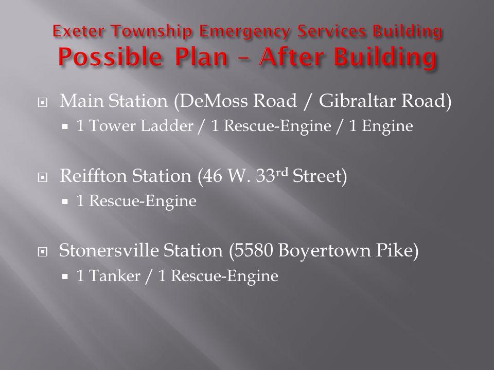 Main Station (DeMoss Road / Gibraltar Road) 1 Tower Ladder / 1 Rescue-Engine / 1 Engine Reiffton Station (46 W.