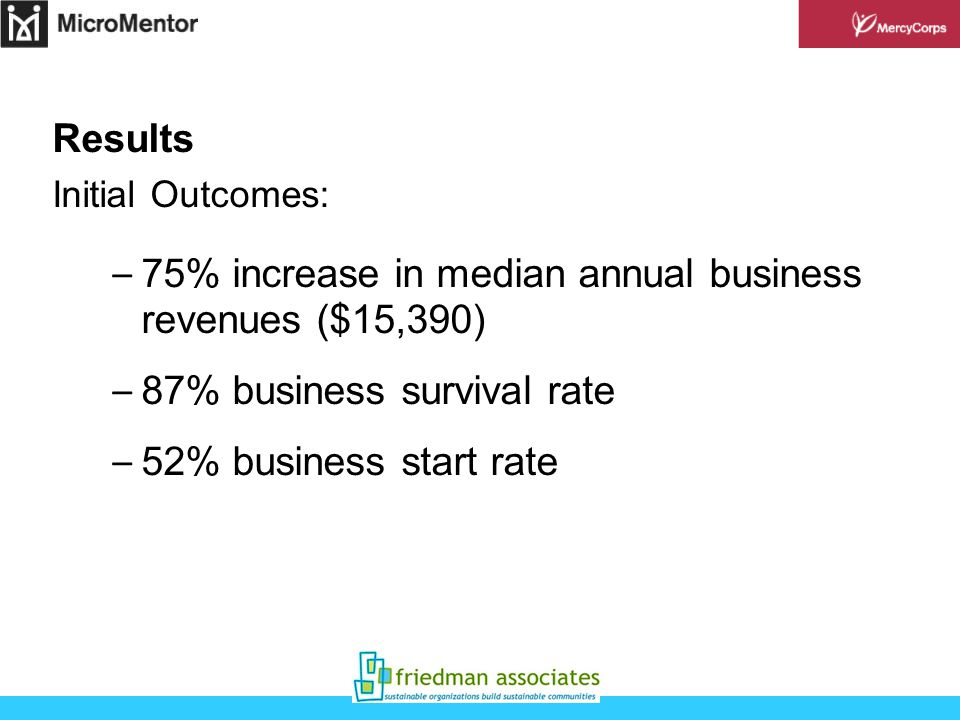 Initial Outcomes: – 75% increase in median annual business revenues ($15,390) – 87% business survival rate – 52% business start rate