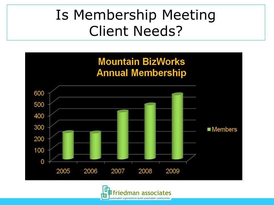 Is Membership Meeting Client Needs