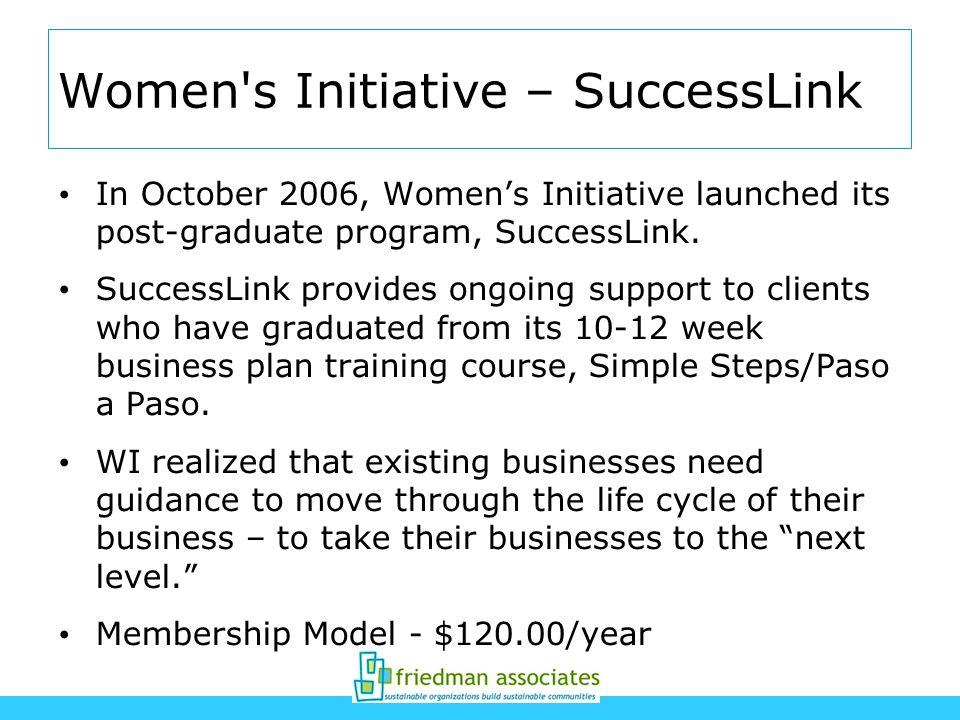 Women s Initiative – SuccessLink In October 2006, Womens Initiative launched its post-graduate program, SuccessLink.
