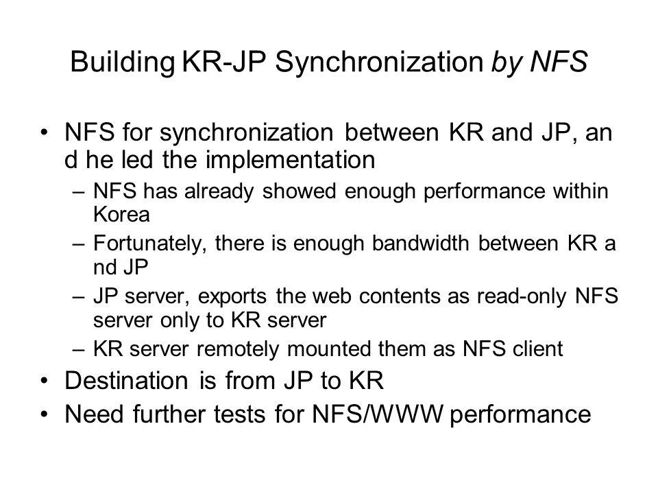 Building KR-JP Synchronization by NFS NFS for synchronization between KR and JP, an d he led the implementation –NFS has already showed enough perform