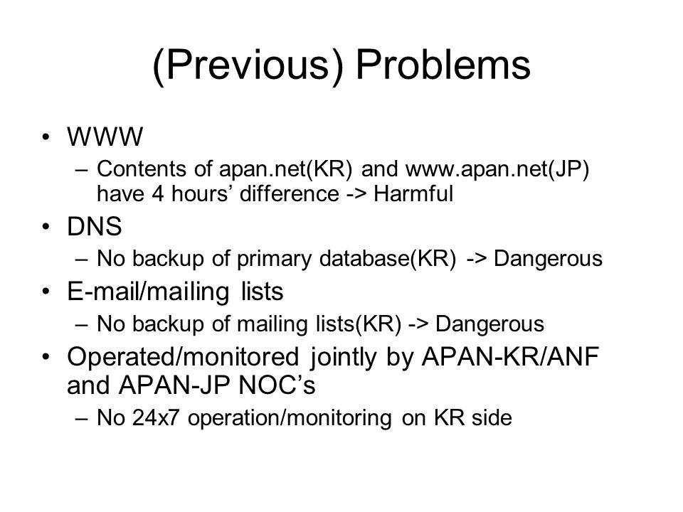 (Previous) Problems WWW –Contents of apan.net(KR) and www.apan.net(JP) have 4 hours difference -> Harmful DNS –No backup of primary database(KR) -> Da