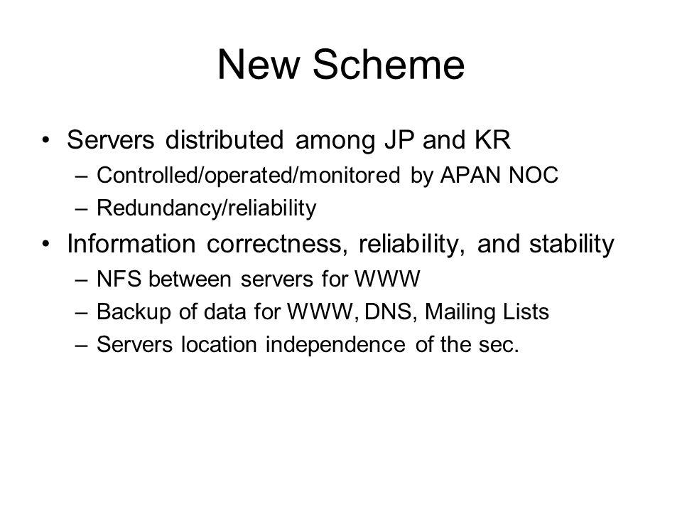 New Scheme Servers distributed among JP and KR –Controlled/operated/monitored by APAN NOC –Redundancy/reliability Information correctness, reliability