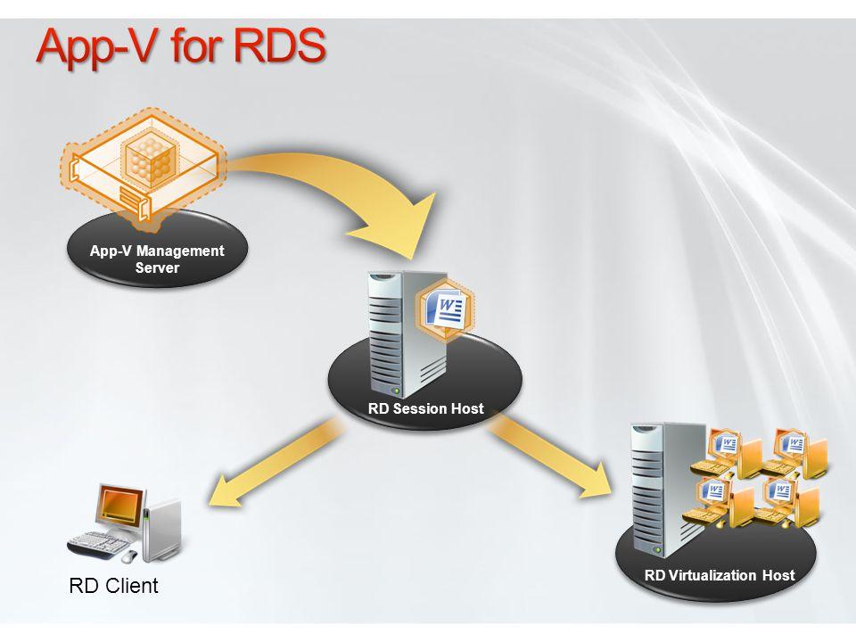 RD Session Host App-V Management Server RD Client RD Virtualization Host