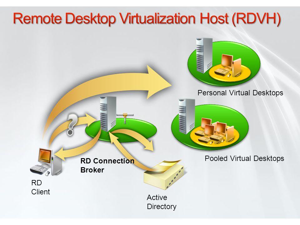 RD Client Personal Virtual Desktops Active Directory Pooled Virtual Desktops RD Connection Broker