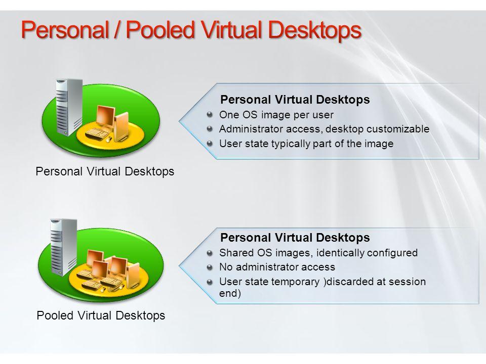 Personal Virtual Desktops Pooled Virtual Desktops Personal Virtual Desktops One OS image per user Administrator access, desktop customizable User stat
