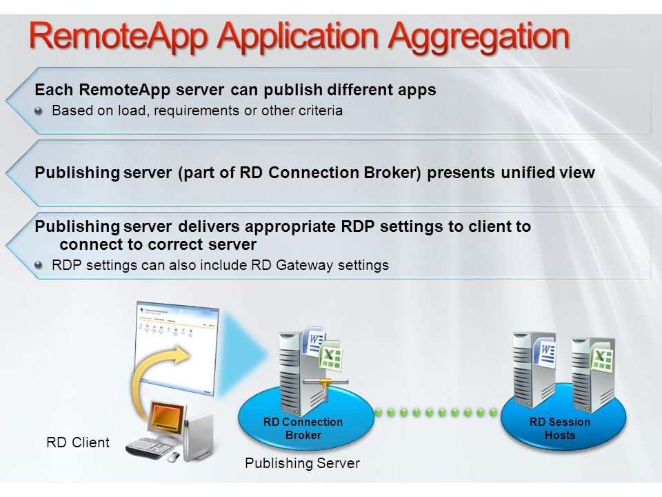 RD Session Hosts RD Connection Broker RD Client Publishing server (part of RD Connection Broker) presents unified view Each RemoteApp server can publish different apps Based on load, requirements or other criteria Publishing server delivers appropriate RDP settings to client to connect to correct server RDP settings can also include RD Gateway settings Publishing Server