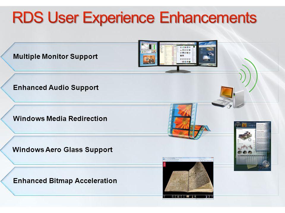 Multiple Monitor Support Enhanced Audio Support Windows Media Redirection Windows Aero Glass Support Enhanced Bitmap Acceleration