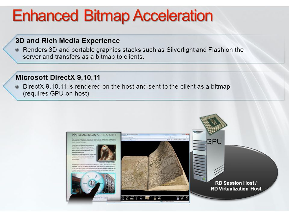RD Session Host / RD Virtualization Host 3D and Rich Media Experience Renders 3D and portable graphics stacks such as Silverlight and Flash on the ser