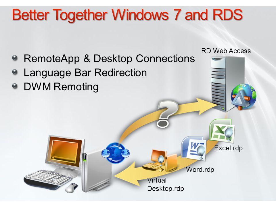RemoteApp & Desktop Connections Language Bar Redirection DWM Remoting Word.rdp Excel.rdp Virtual Desktop.rdp RD Web Access