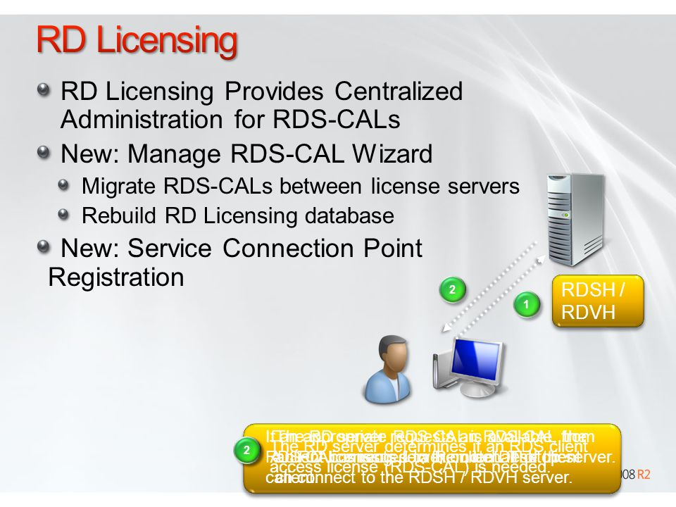 RD Licensing Provides Centralized Administration for RDS-CALs New: Manage RDS-CAL Wizard Migrate RDS-CALs between license servers Rebuild RD Licensing