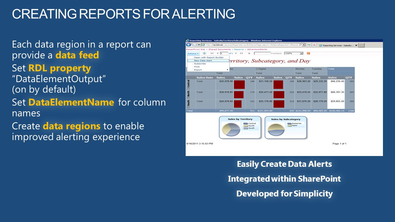 Easily Create Data AlertsEasily Create Data Alerts Integrated within SharePointIntegrated within SharePoint Developed for SimplicityDeveloped for Simp