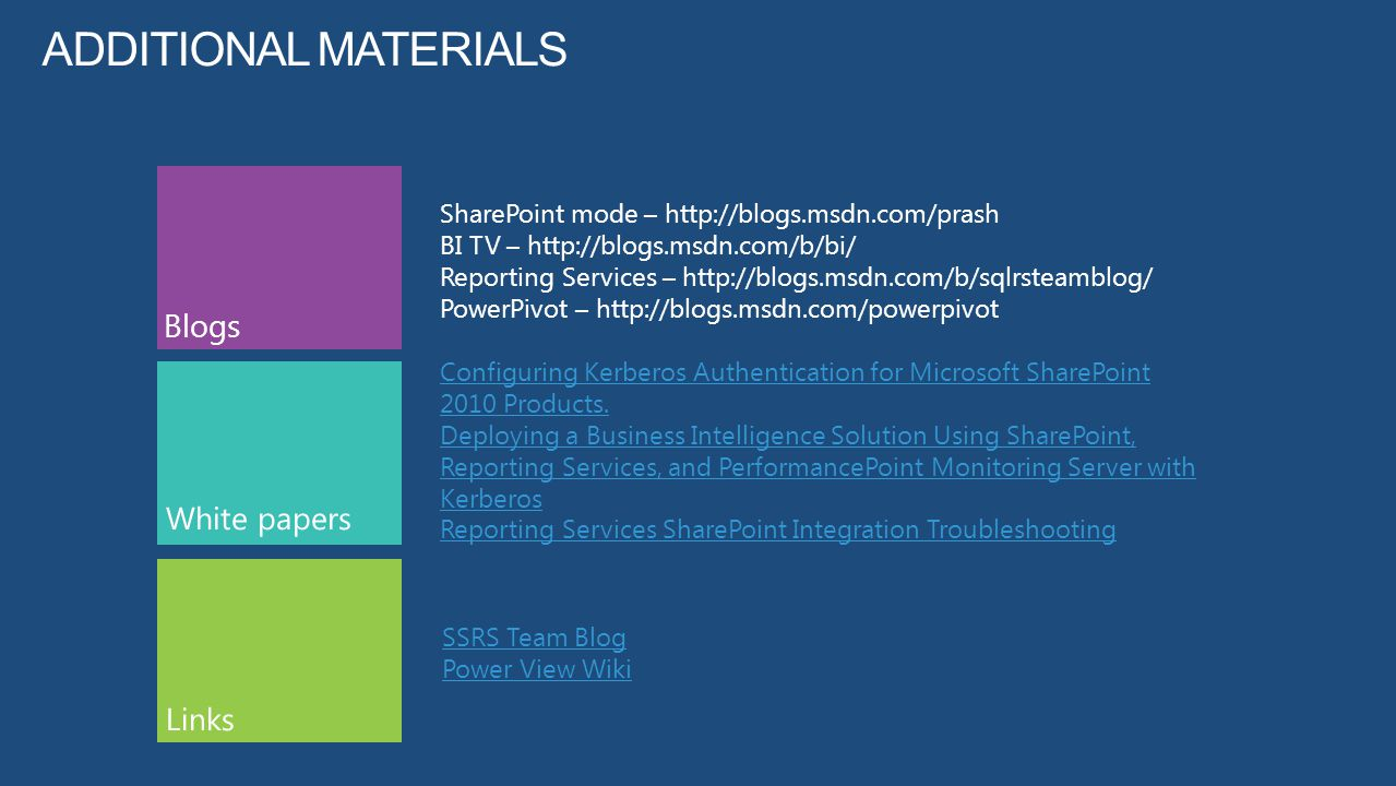 Blogs SharePoint mode – http://blogs.msdn.com/prash BI TV – http://blogs.msdn.com/b/bi/ Reporting Services – http://blogs.msdn.com/b/sqlrsteamblog/ Po