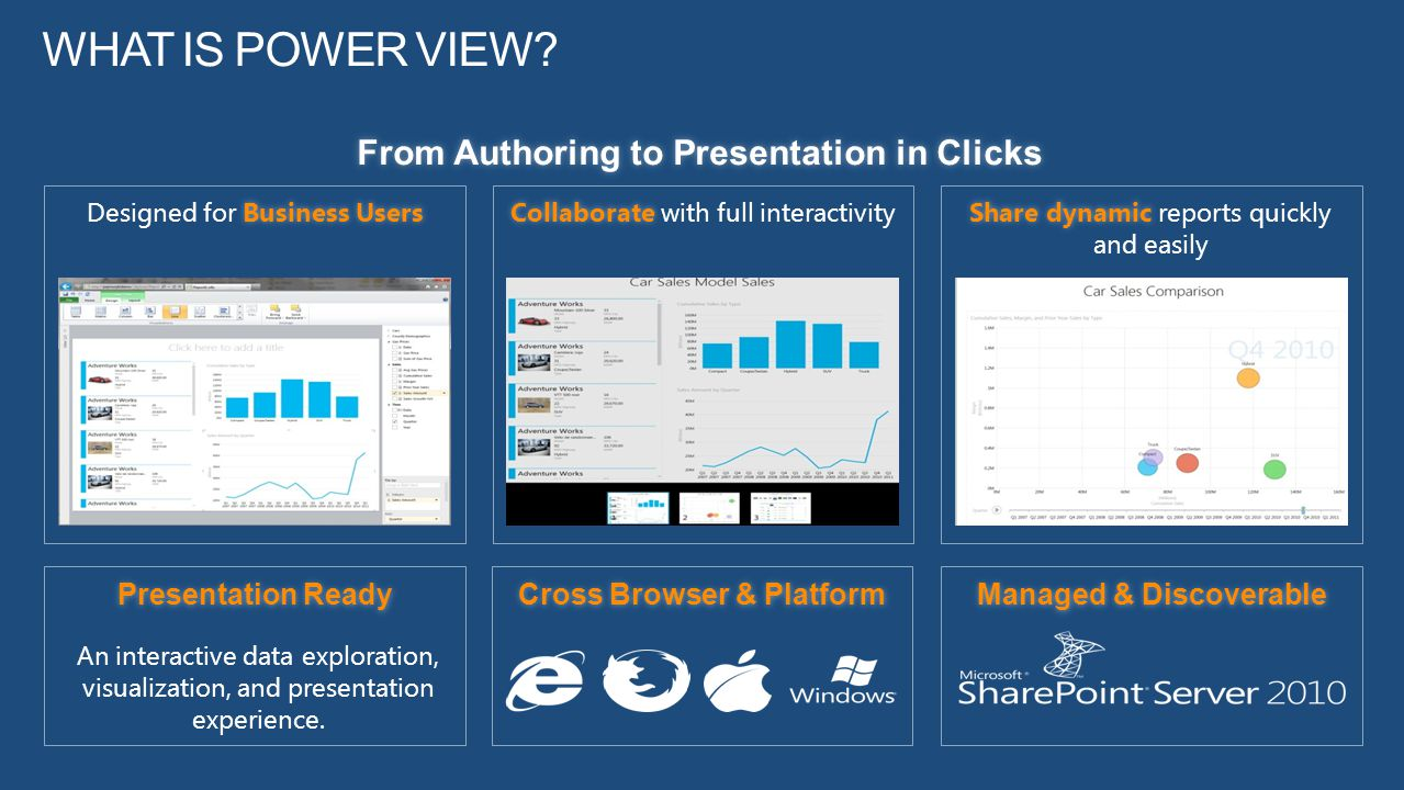 Design Power View Reports Story Telling Role of IT in Power View Power View