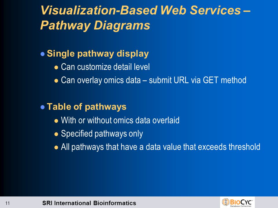 SRI International Bioinformatics 11 Visualization-Based Web Services – Pathway Diagrams Single pathway display l Can customize detail level l Can overlay omics data – submit URL via GET method Table of pathways l With or without omics data overlaid l Specified pathways only l All pathways that have a data value that exceeds threshold
