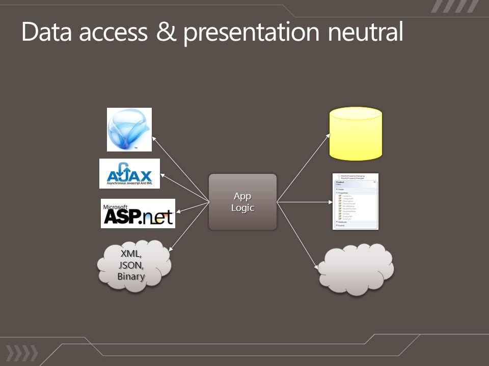 AppLogic XML, JSON, Binary