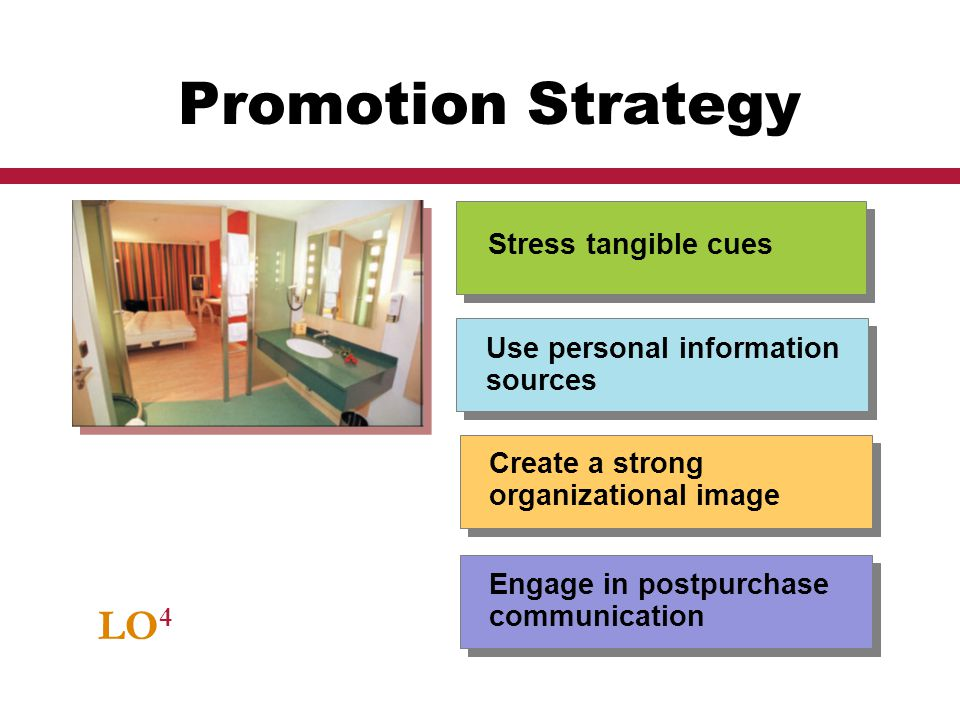 LO 4 Promotion Strategy Stress tangible cues Use personal information sources Create a strong organizational image Engage in postpurchase communicatio
