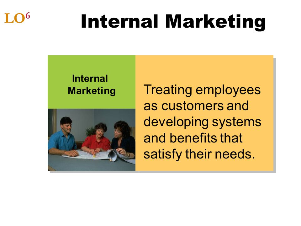 Internal Marketing LO 6 Internal Marketing Treating employees as customers and developing systems and benefits that satisfy their needs.