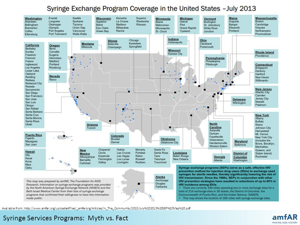 Syringe Services Programs: Myth vs.