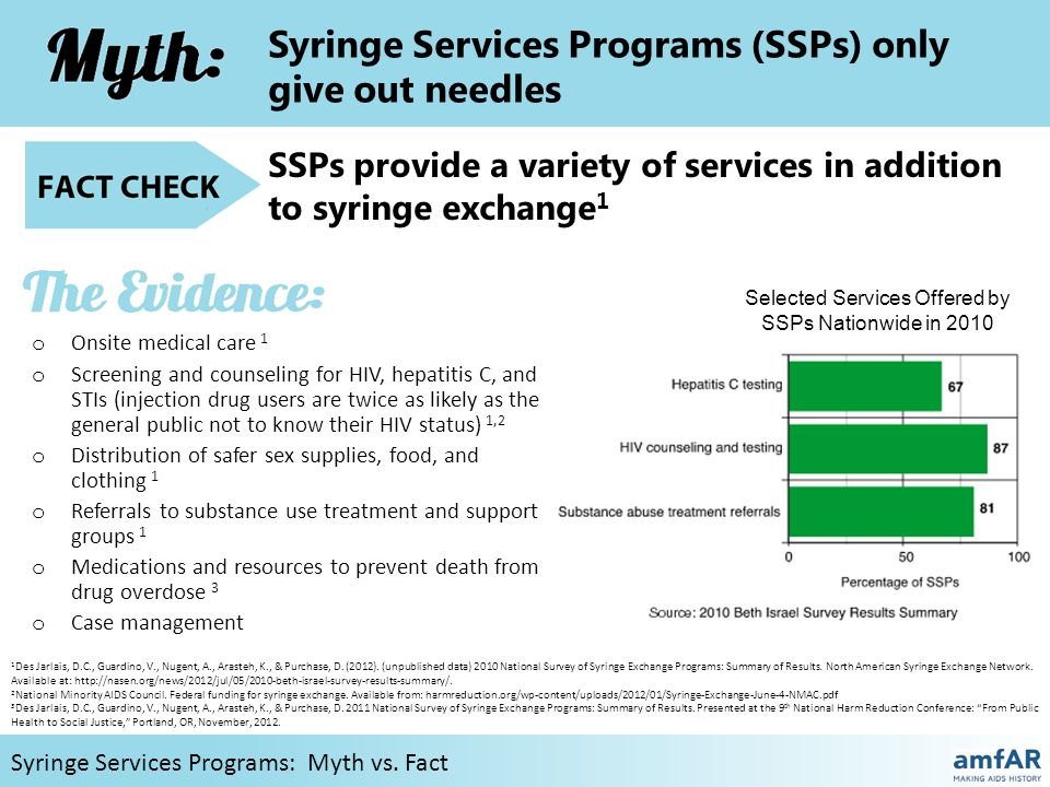 SSPs increase injection drug use and undermine public safety Statistics show that SSP services improve public health and safety Syringe Services Programs: Myth vs.