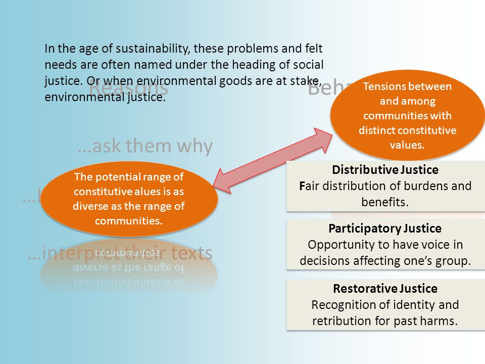 BehaviorReasons …ask them why …learn their language …interpret their texts In the age of sustainability, these problems and felt needs are often named under the heading of social justice.