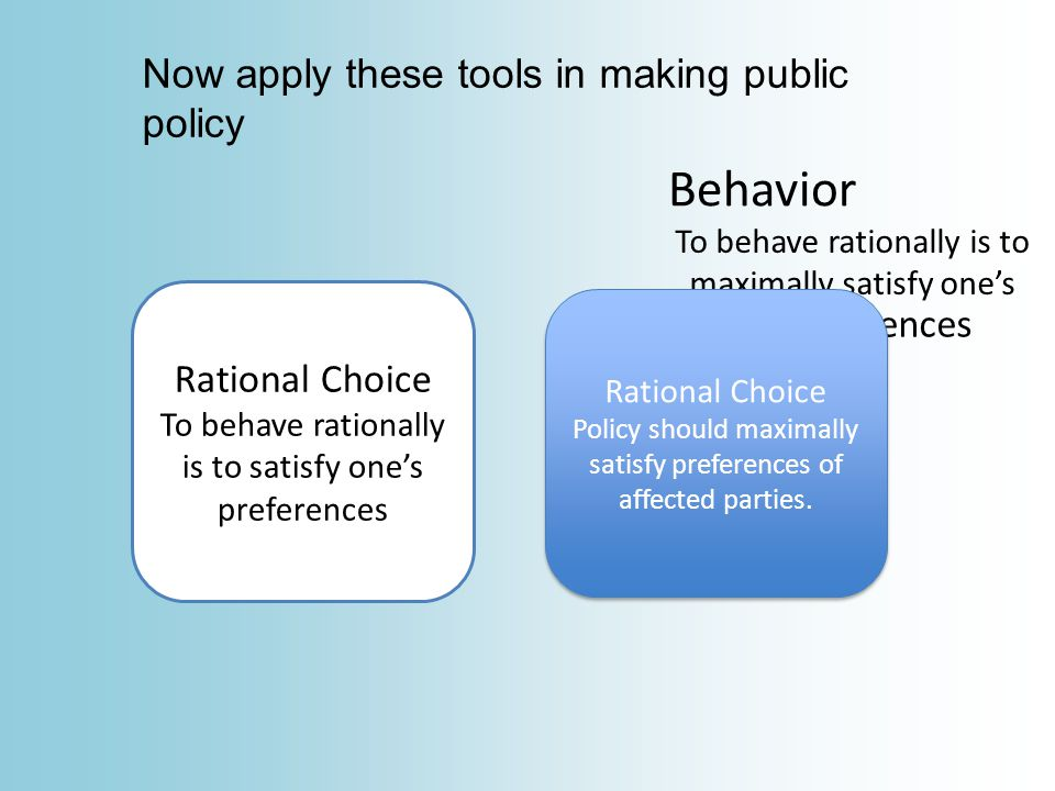 Behavior Rational Choice To behave rationally is to satisfy ones preferences preferences To behave rationally is to maximally satisfy ones Now apply these tools in making public policy Rational Choice Policy should maximally satisfy preferences of affected parties.