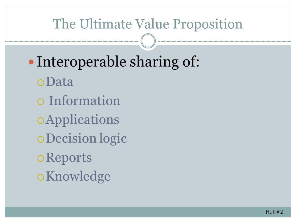 The Ultimate Value Proposition Interoperable sharing of: Data Information Applications Decision logic Reports Knowledge Huff # 2