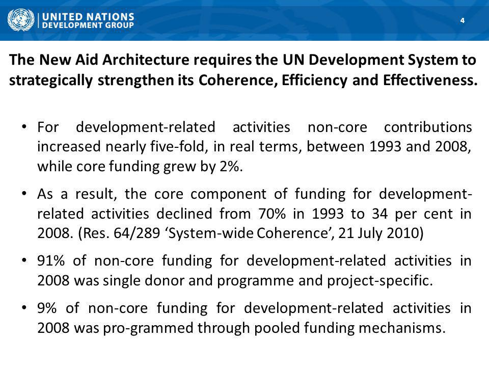 The New Aid Architecture requires the UN Development System to strategically strengthen its Coherence, Efficiency and Effectiveness. For development-r