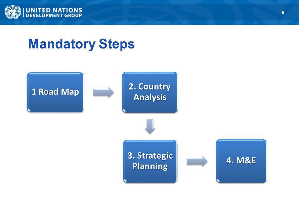 1. Road Map 6 3. Strategic Planning 1 Road Map 2. Country Analysis 3. Strategic Planning 4. M&E Mandatory Steps