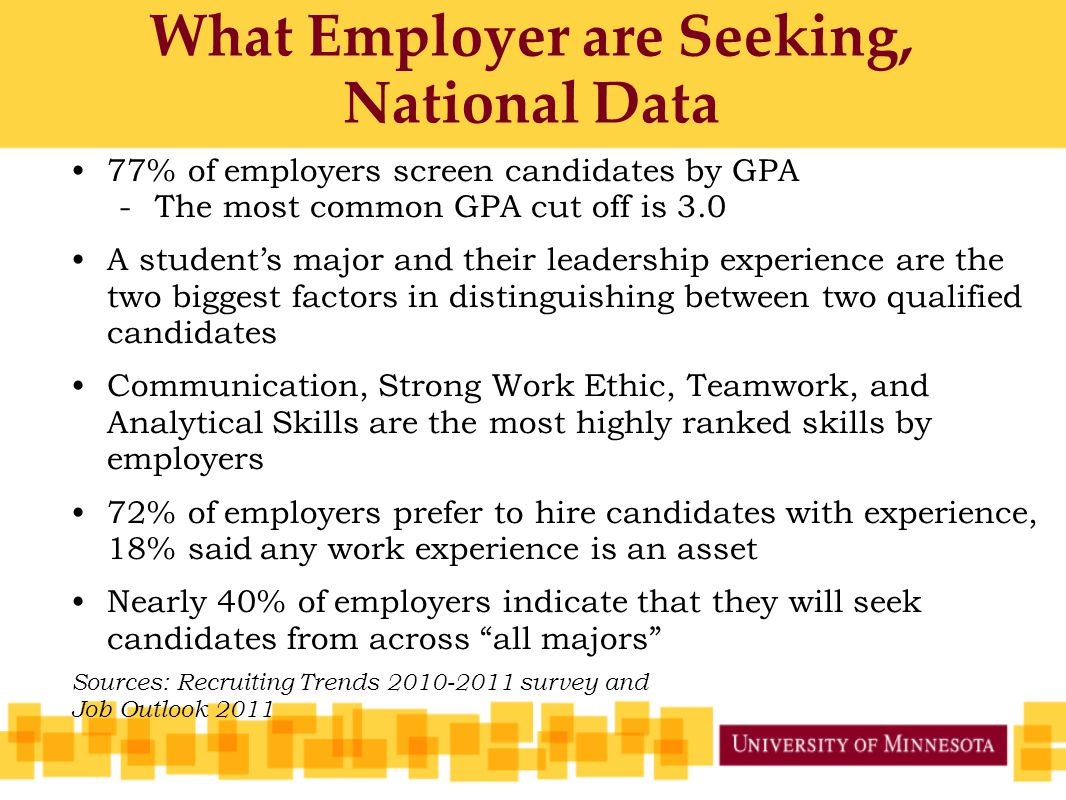 What Employer are Seeking, National Data 77% of employers screen candidates by GPA -The most common GPA cut off is 3.0 A students major and their leadership experience are the two biggest factors in distinguishing between two qualified candidates Communication, Strong Work Ethic, Teamwork, and Analytical Skills are the most highly ranked skills by employers 72% of employers prefer to hire candidates with experience, 18% said any work experience is an asset Nearly 40% of employers indicate that they will seek candidates from across all majors Sources: Recruiting Trends 2010-2011 survey and Job Outlook 2011