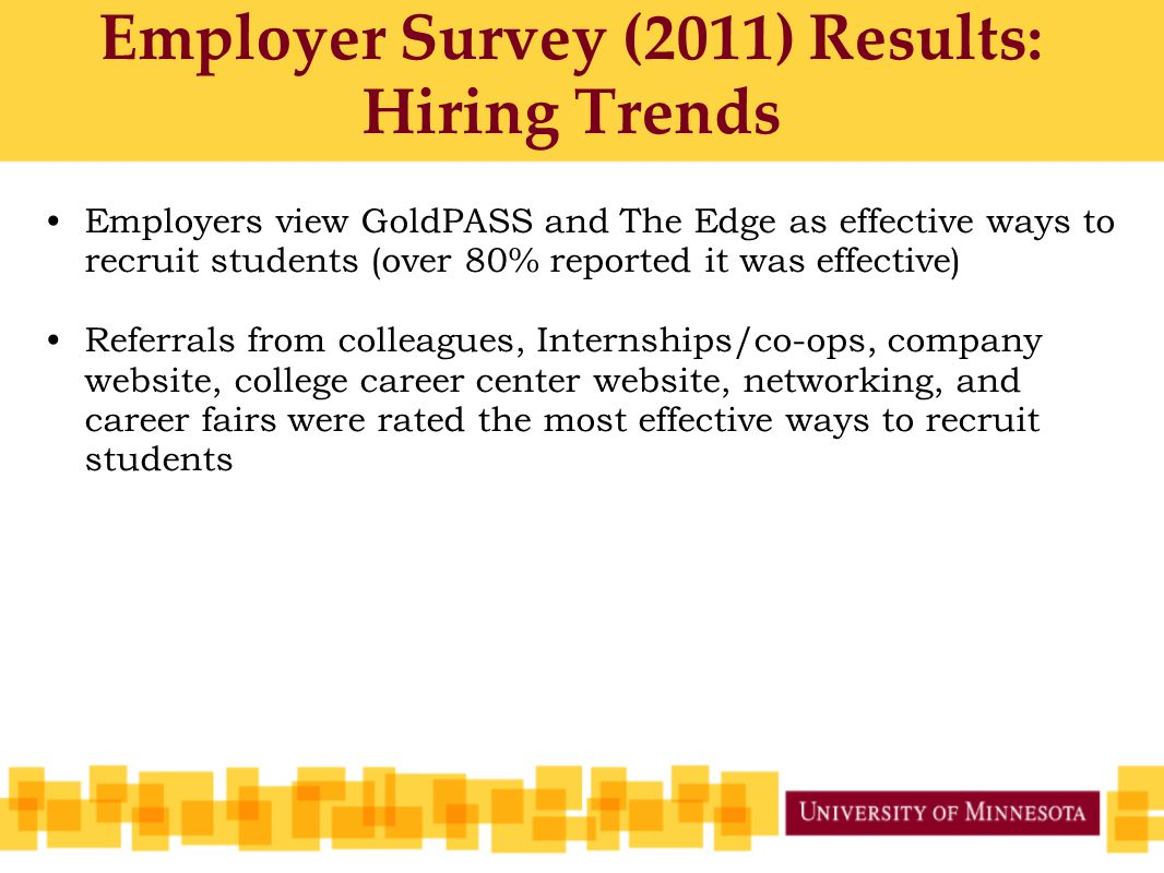 Employer Survey (2011) Results: Hiring Trends Employers view GoldPASS and The Edge as effective ways to recruit students (over 80% reported it was effective) Referrals from colleagues, Internships/co-ops, company website, college career center website, networking, and career fairs were rated the most effective ways to recruit students