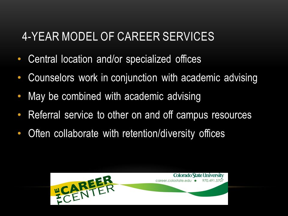 4-YEAR MODEL OF CAREER SERVICES Central location and/or specialized offices Counselors work in conjunction with academic advising May be combined with