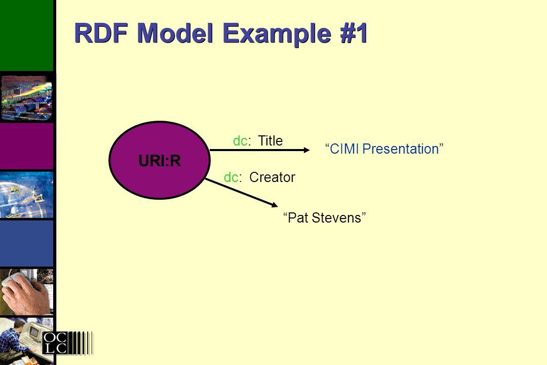 RDF Model Example #1 URI:R CIMI Presentation Title Creator dc: Pat Stevens