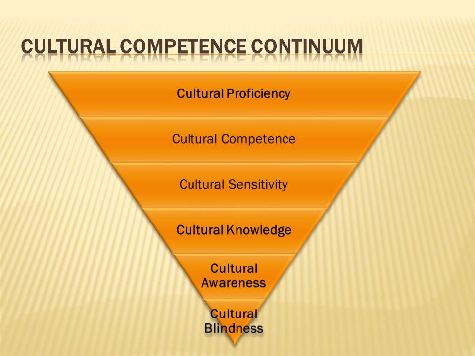 Cultural Proficiency Cultural Competence Cultural Sensitivity Cultural Knowledge Cultural Awareness Cultural Blindness