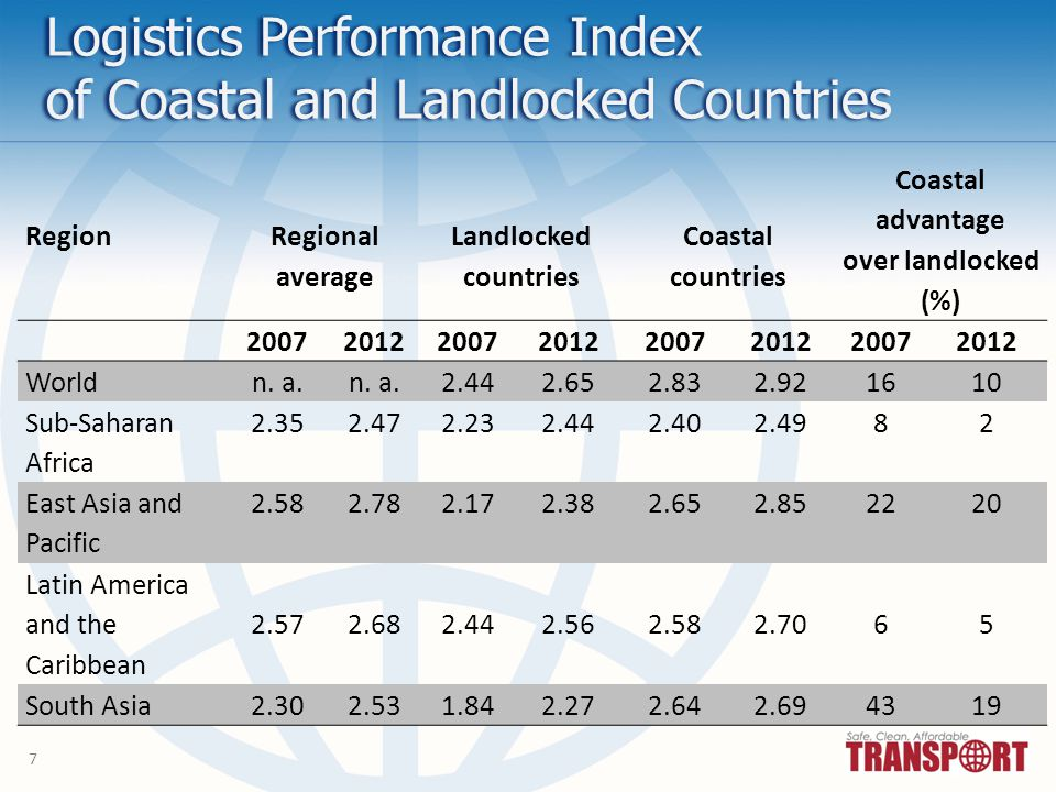 7 Logistics Performance Index of Coastal and Landlocked Countries Region Regional average Landlocked countries Coastal countries Coastal advantage over landlocked (%) 20072012200720122007201220072012 Worldn.