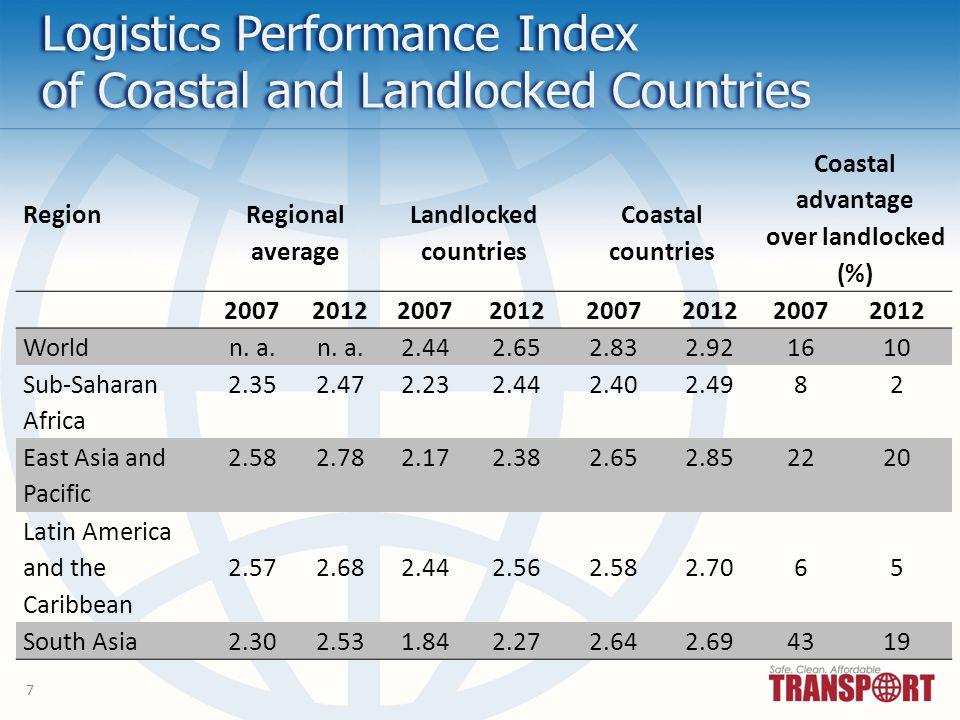 7 Logistics Performance Index of Coastal and Landlocked Countries Region Regional average Landlocked countries Coastal countries Coastal advantage ove