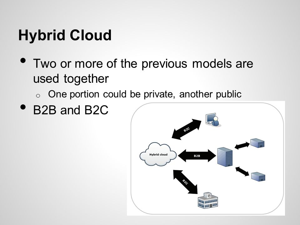 Hybrid Cloud Two or more of the previous models are used together o One portion could be private, another public B2B and B2C