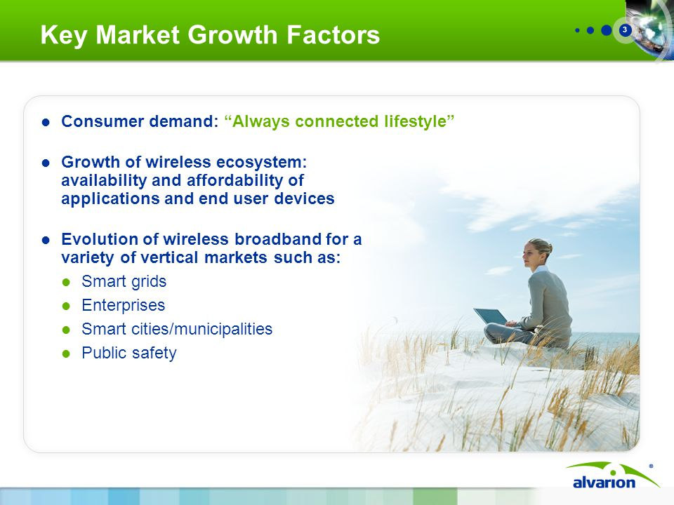 3 Key Market Growth Factors Consumer demand: Always connected lifestyle Growth of wireless ecosystem: availability and affordability of applications and end user devices Evolution of wireless broadband for a variety of vertical markets such as: Smart grids Enterprises Smart cities/municipalities Public safety