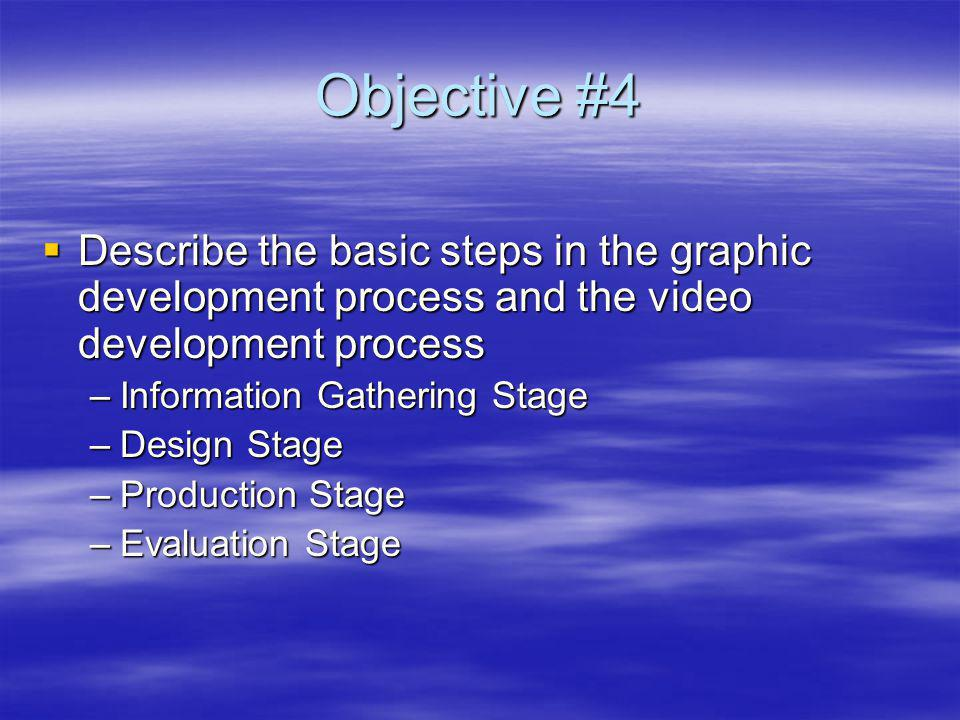 Objective #4 Describe the basic steps in the graphic development process and the video development process Describe the basic steps in the graphic development process and the video development process –Information Gathering Stage –Design Stage –Production Stage –Evaluation Stage