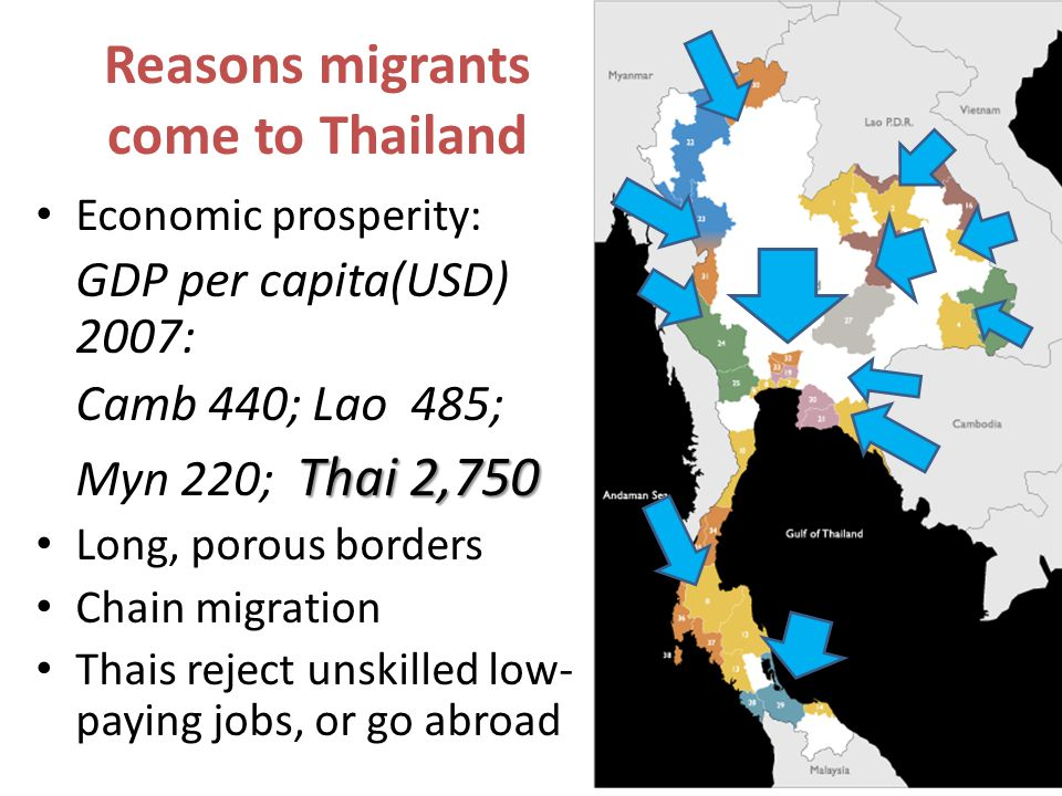 Reasons migrants come to Thailand Economic prosperity: GDP per capita(USD) 2007: Camb 440; Lao 485; Thai 2,750 Myn 220; Thai 2,750 Long, porous borders Chain migration Thais reject unskilled low- paying jobs, or go abroad