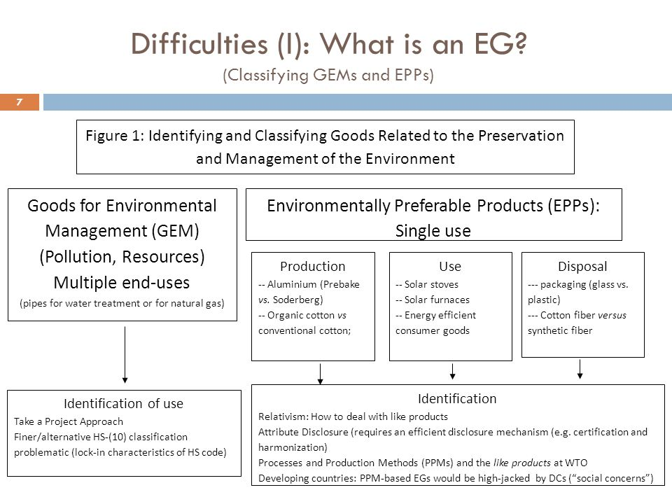 7 7 7 Goods for Environmental Management (GEM) (Pollution, Resources) Multiple end-uses (pipes for water treatment or for natural gas) Environmentally Preferable Products (EPPs): Single use Production -- Aluminium (Prebake vs.